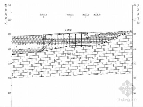 [湖北]7×20m先简支后结构连续后张预应力T梁桥施工图58张(桥宽8.5m)