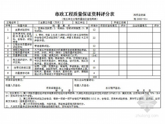 [湖南]市政工程资料统一用表及填写范例174页(全面规范)