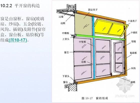 建筑门窗工程常见形式及构造要求培训讲义