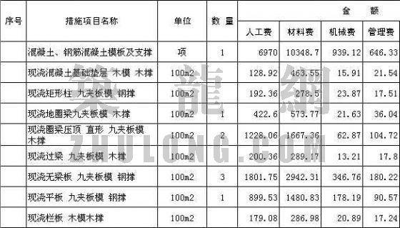 江西某住宅区项目工程清单投标书