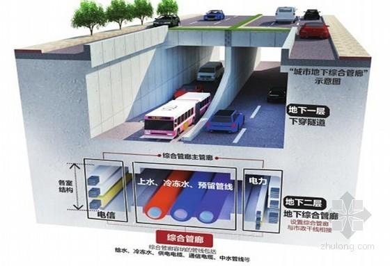 [贵州]城市地下综合管廊PPP项目投标文件456页(三舱二舱一舱管廊)