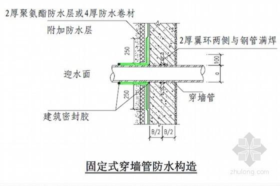 房建工程防水防渗漏预防及解决方案