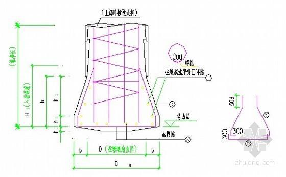[广东]大直径人工挖孔灌注桩施工方案