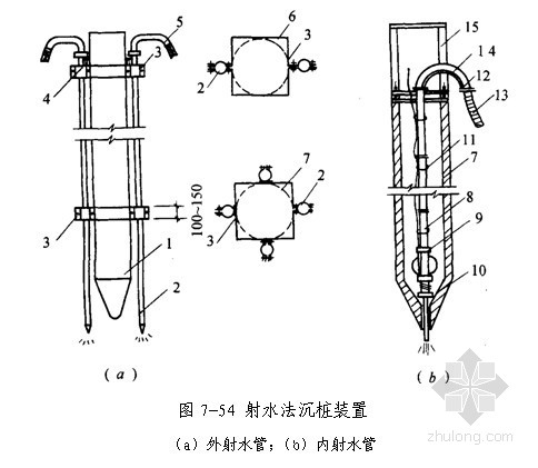 女子射水术_软土地基处理打入式预制桩施工工艺