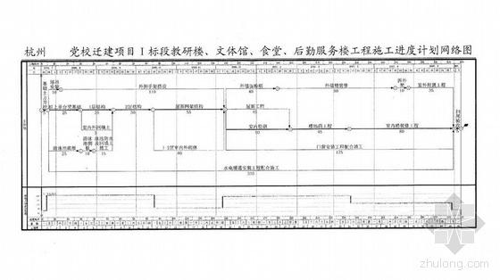 杭州某党校拆建项目施工组织设计(钱江杯 鲁班奖)