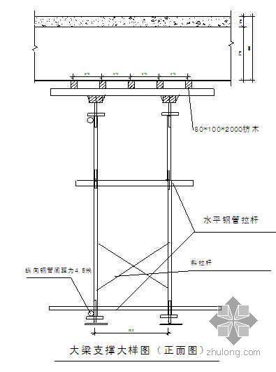 广东某学校体育中心高支模施工方案(木夹板 满堂红)