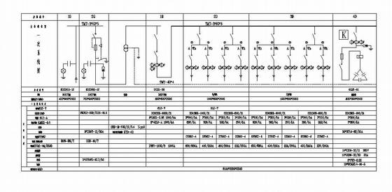 500KVA有载调压箱变系统图