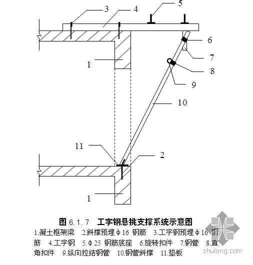 悬挑式扣件钢管脚手架施工工法(工字钢悬挑)