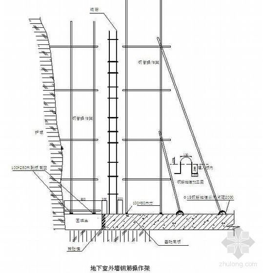 [北京]高层办公楼钢筋施工方案(鲁班奖  直螺纹连接)