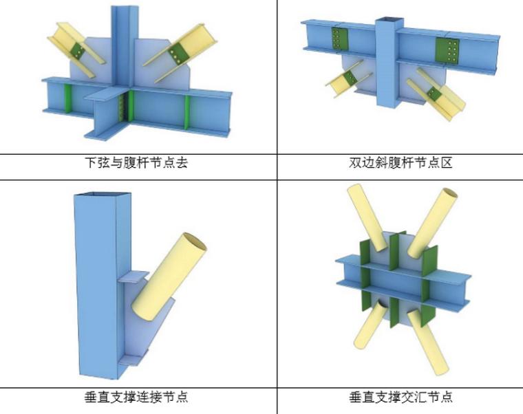 [福建]工业生产线项目主厂房工程总承包施工组织设计(357页)