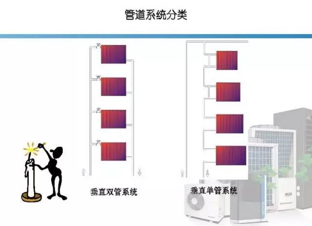 72页|空气源热泵地热系统组成及应用_38