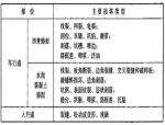 CJJ-36-2016-城镇道路养护技术规范