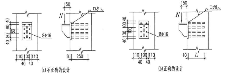 05SG109-1~4《民用建筑工程设计常见问题分析及图示(全套)》_4