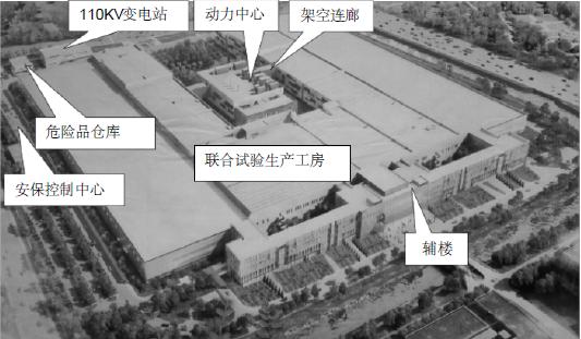 上海烟草集团浦东科技园区建设项目暖通工程专项施工方案