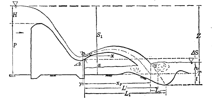 水力计算手册pdf格式(水利水电设计必备工具书)_3