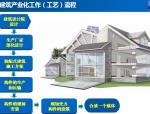 建筑产业化(装配式建筑)及其发展解读(图文并茂)