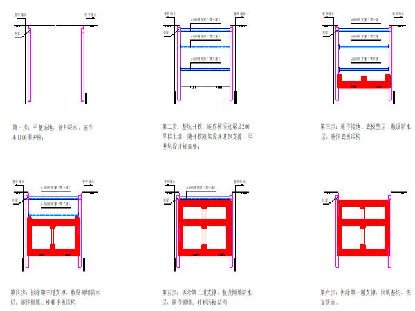 u型槽工程施工方案资料下载-[成都]地铁西延工程施工组织设计(247页)