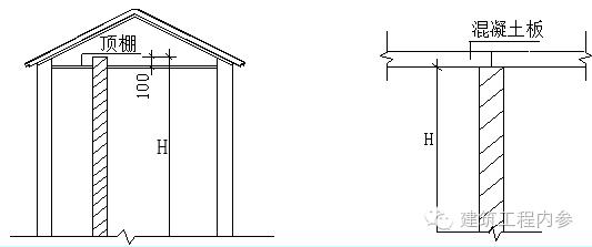 砌筑工程量计算规则_9