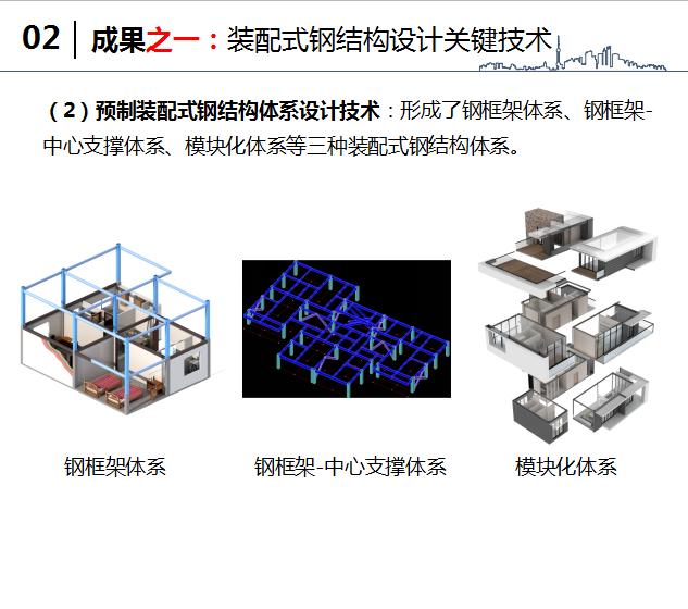 中建钢构住宅产业化汇报文件(附图丰富)_11