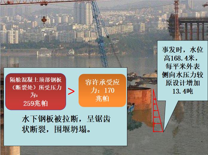 最新版《公路工程施工安全技术规范》解读及知识点(PPT,788页)_3