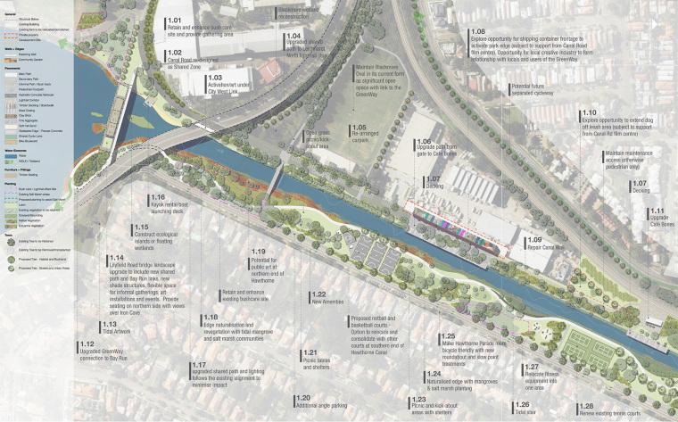 GreenWay东部城区走廊总体规划-4