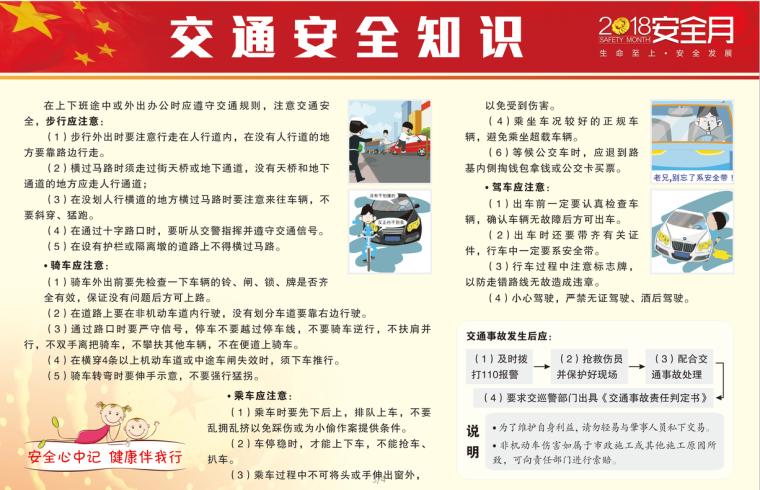 [安全月]交通安全知识高清挂图