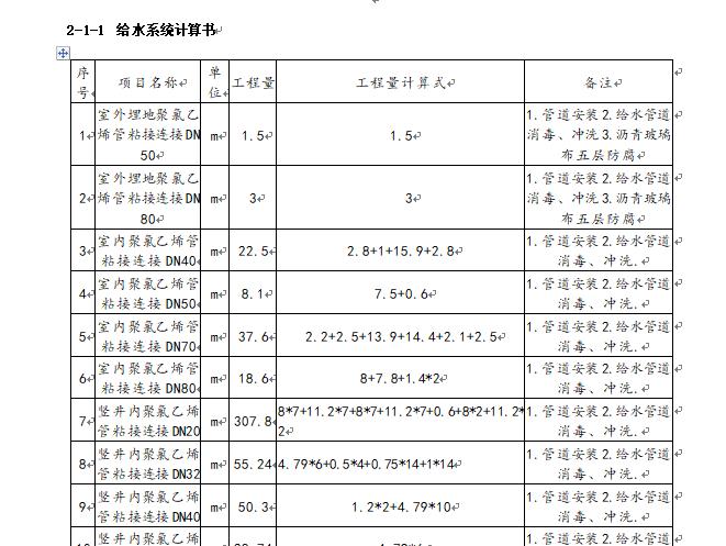 安装工程施工图预算毕业设计_3