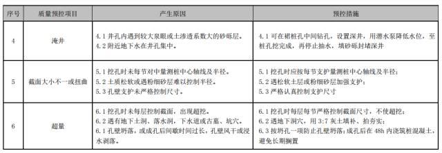 建筑工程施工工艺质量管理标准化指导手册_40