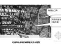 高层商业广场公寓住宅总体施工方案(418页)