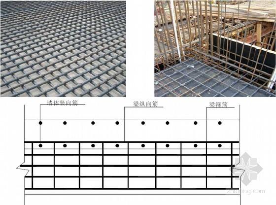 建筑主体工程施工细部做法指导及质量管理标准