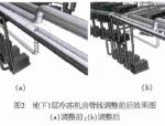 BIM技术在机电施工阶段的应用