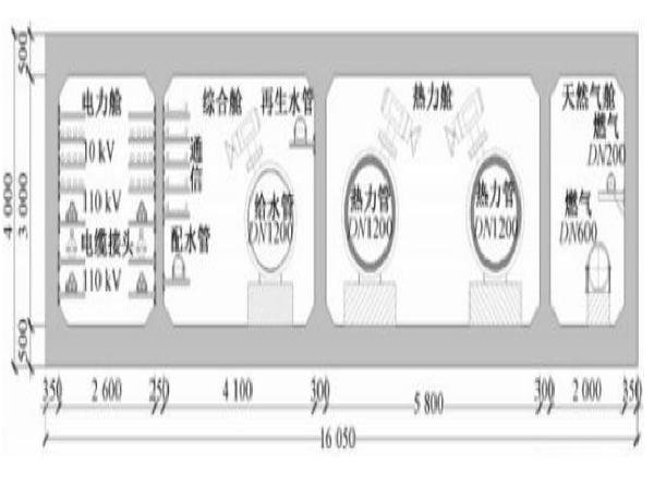 双层地下综合管廊工程设计案例详解