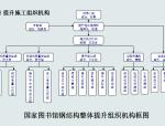 【中铁】国家数字图书馆工程钢结构整体提升施工技术(共84页)