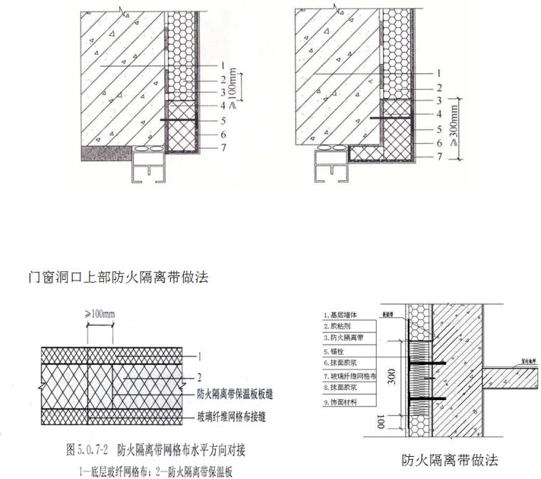 兰江新苑定向安置经济适用房外墙外保温施工方案(128页)