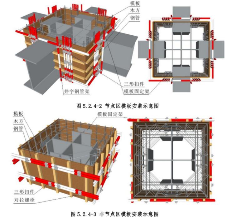 挤压造粒厂房型钢混凝土柱施工工法