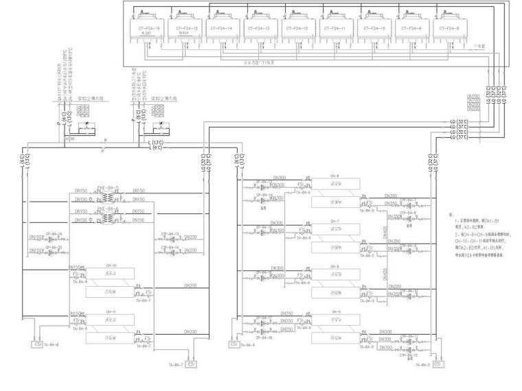 [天津]超高层办公酒店综合体暖通空调全系统设计施工图(632张)_9