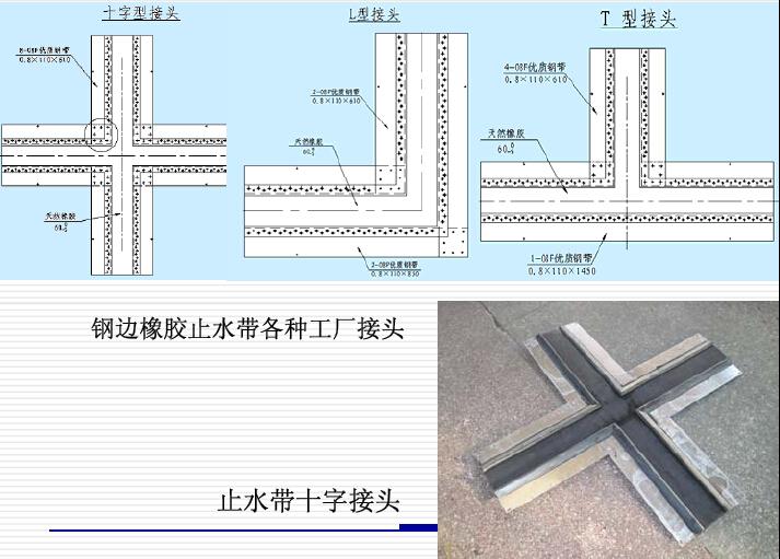 预制装配式地下综合管廊技术及管廊防水培训286页PPT(叠合管廊,异形管廊,钢塑管廊)_10