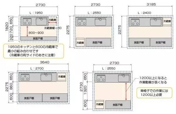 【干货】室内设计空间尺度图解_34