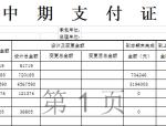 云南景谷农村公路拨款用表