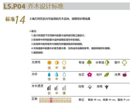 大型地产公司景观植物绿化绿皮书-8乔木设计标准