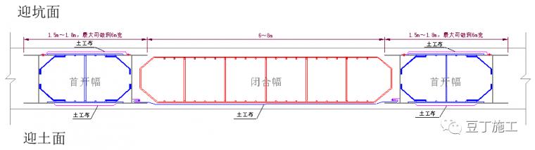 地下连续墙施工过程中,若锁口管被埋,该如何处理?_22
