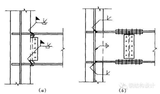 钢结构梁柱连接节点构造详解_8