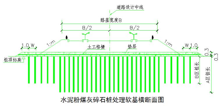 《软土地基处理技术》报告253页PPT_7