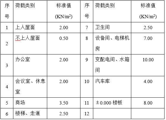 [天津]框剪结构综合办公用房初步设计说明(word,4页)