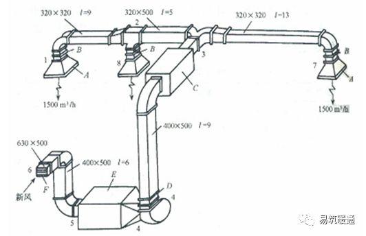 风道设计计算的方法与步骤(带例题)_2