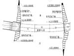 中央大道海河隧道创优工程